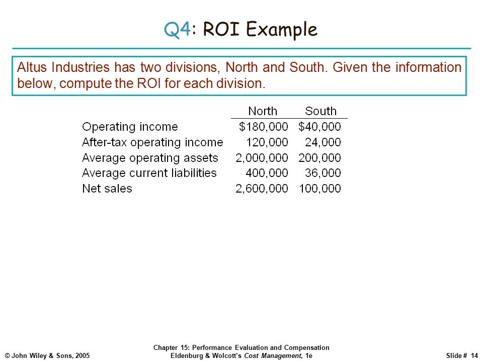 © John Wiley & Sons, 2005 Chapter 15: Performance Evaluation and Compensation Eldenburg & Wolcott's Cost Management, 1eSlide # 14 Q4: ROI Example Altus Industries has two divisions, North and South.