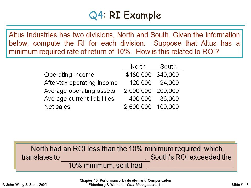 © John Wiley & Sons, 2005 Chapter 15: Performance Evaluation and Compensation Eldenburg & Wolcott's Cost Management, 1eSlide # 18 Q4: RI Example Altus Industries has two divisions, North and South.