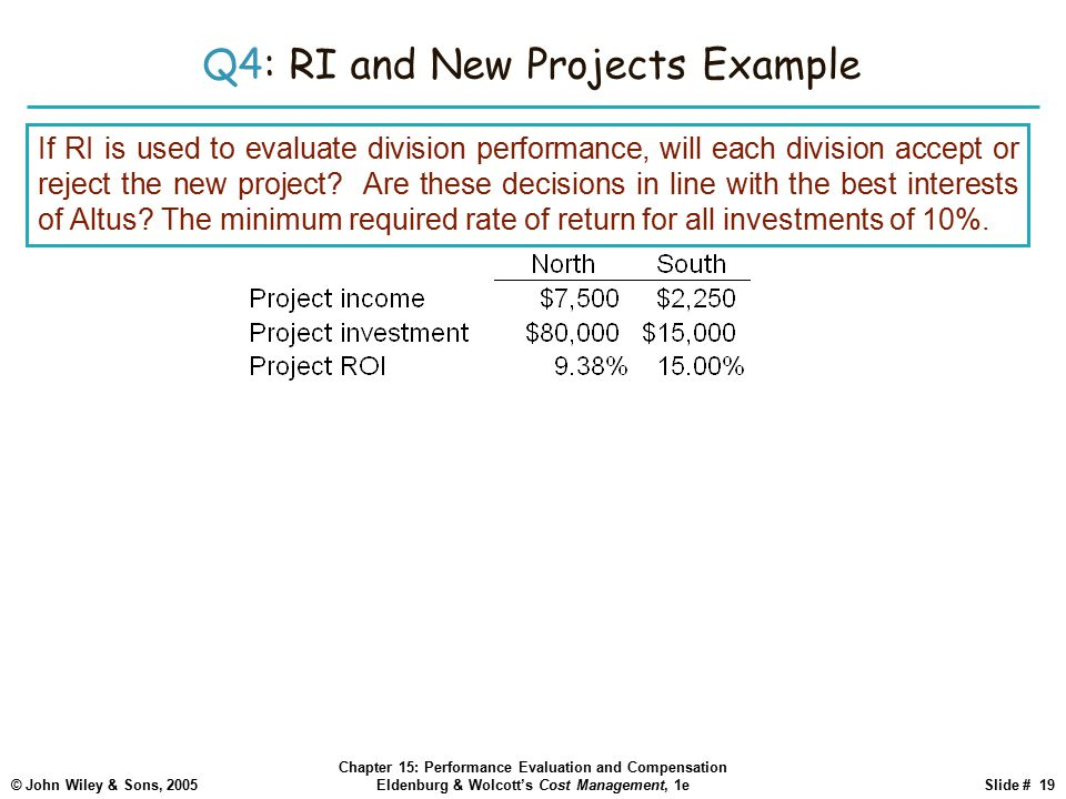 © John Wiley & Sons, 2005 Chapter 15: Performance Evaluation and Compensation Eldenburg & Wolcott's Cost Management, 1eSlide # 19 Q4: RI and New Projects Example If RI is used to evaluate division performance, will each division accept or reject the new project.
