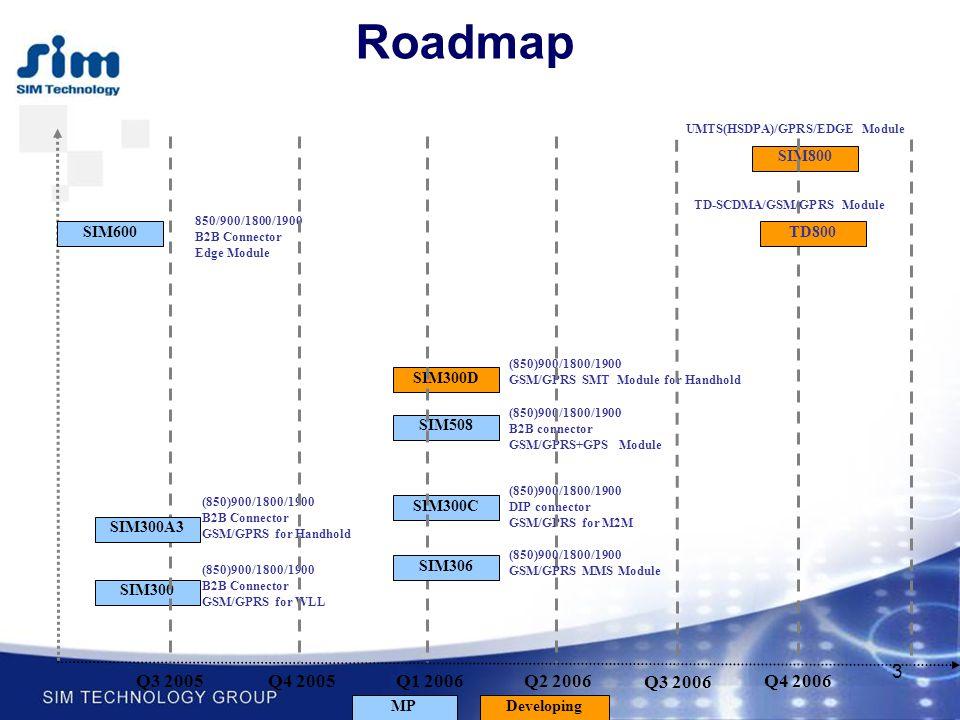 3 Roadmap Q3 2005Q2 2006Q4 2006Q1 2006Q4 2005 Q3 2006 SIM300 (850)900/1800/1900 B2B Connector GSM/GPRS for WLL SIM600 850/900/1800/1900 B2B Connector