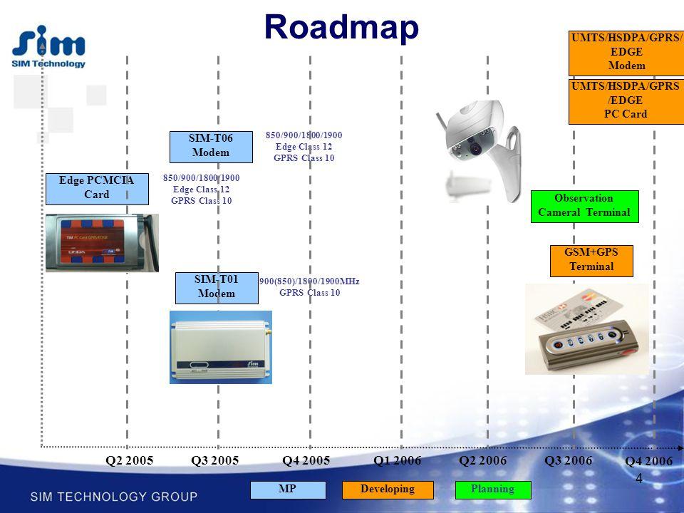 4 Roadmap Q2 2005Q1 2006Q3 2006Q4 2005Q3 2005Q2 2006 SIM-T01 Modem 850/900/1800/1900 Edge Class 12 GPRS Class 10 Edge PCMCIA Card 850/900/1800/1900 Ed