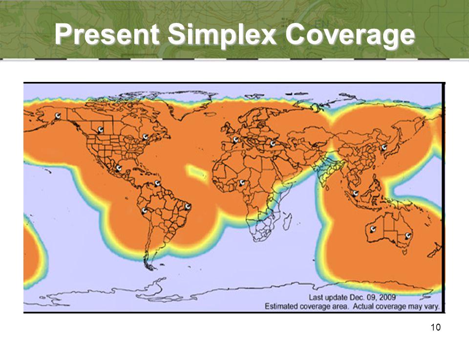 10 Present Simplex Coverage