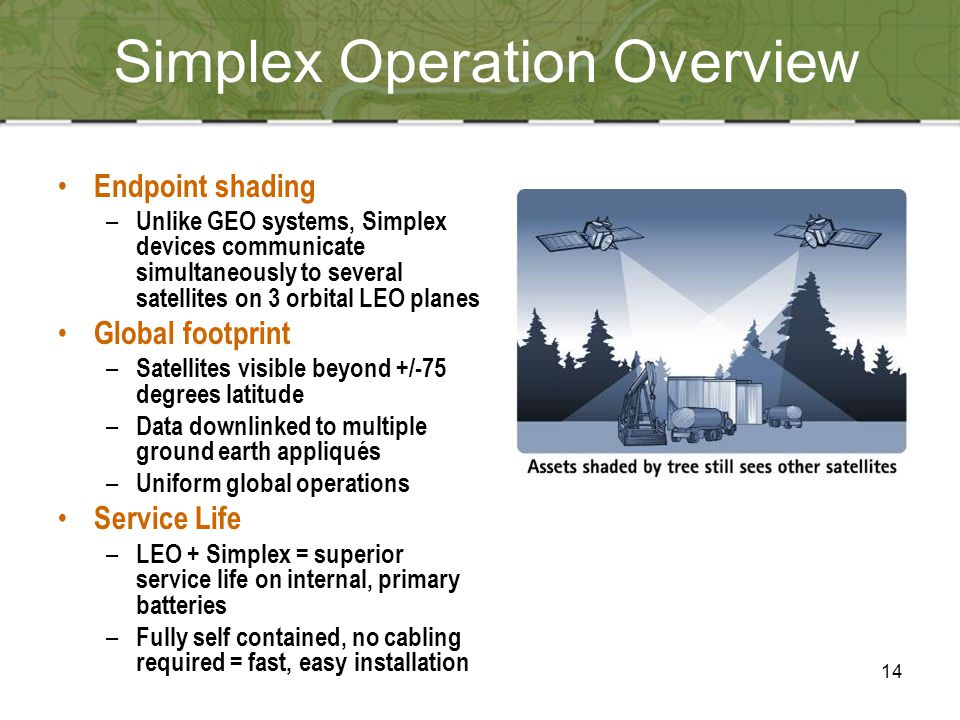 14 Simplex Operation Overview Endpoint shading – Unlike GEO systems, Simplex devices communicate simultaneously to several satellites on 3 orbital LEO planes Global footprint – Satellites visible beyond +/-75 degrees latitude – Data downlinked to multiple ground earth appliqués – Uniform global operations Service Life – LEO + Simplex = superior service life on internal, primary batteries – Fully self contained, no cabling required = fast, easy installation