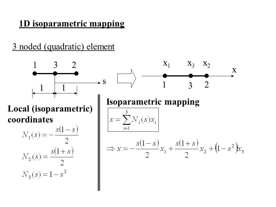 1D isoparametric mapping 1 2 x2x2 x1x1 x 12 s 1 1 Local (isoparametric) coordinates 3 noded (quadratic) element 3 3 x3x3 Isoparametric mapping