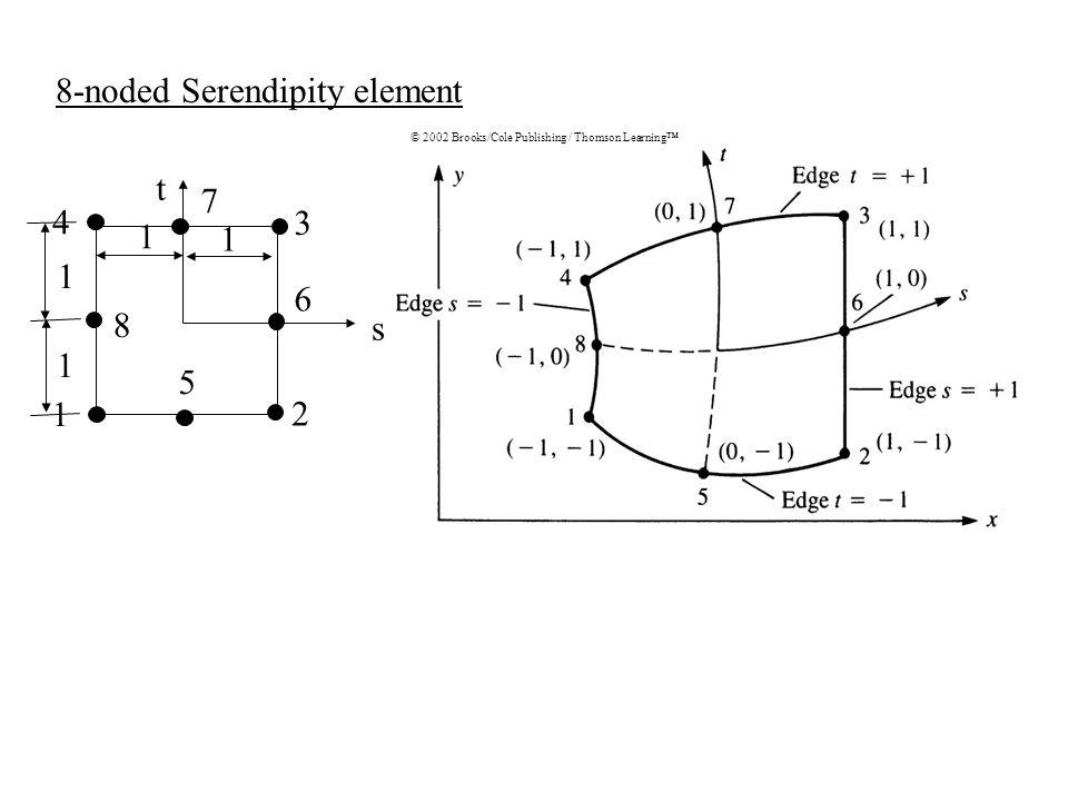 s t 1 1 3 4 1 2 1 1 7 8 5 6 8-noded Serendipity element © 2002 Brooks/Cole Publishing / Thomson Learning™
