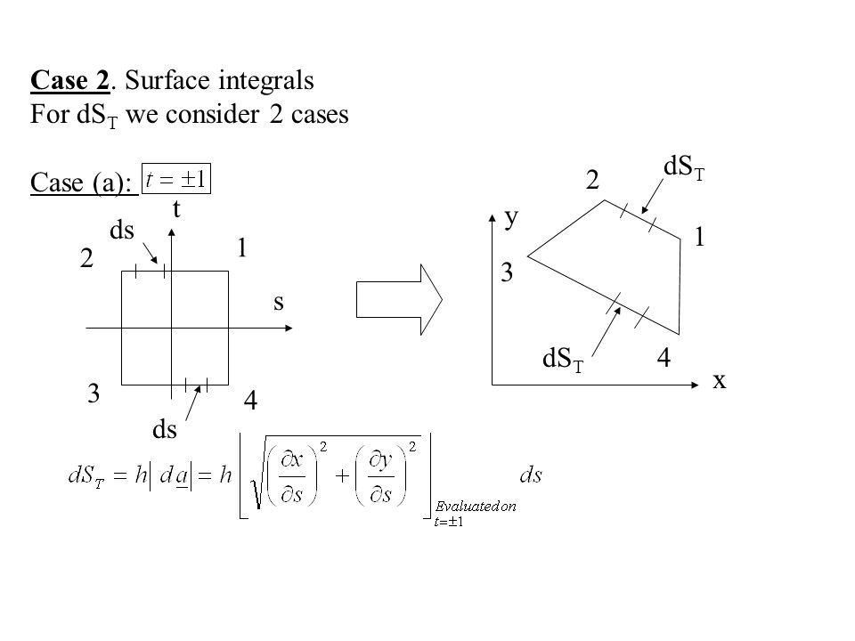 Case 2. Surface integrals For dS T we consider 2 cases Case (a): s t ds x y dS T 1 2 3 4 1 2 3 4 ds