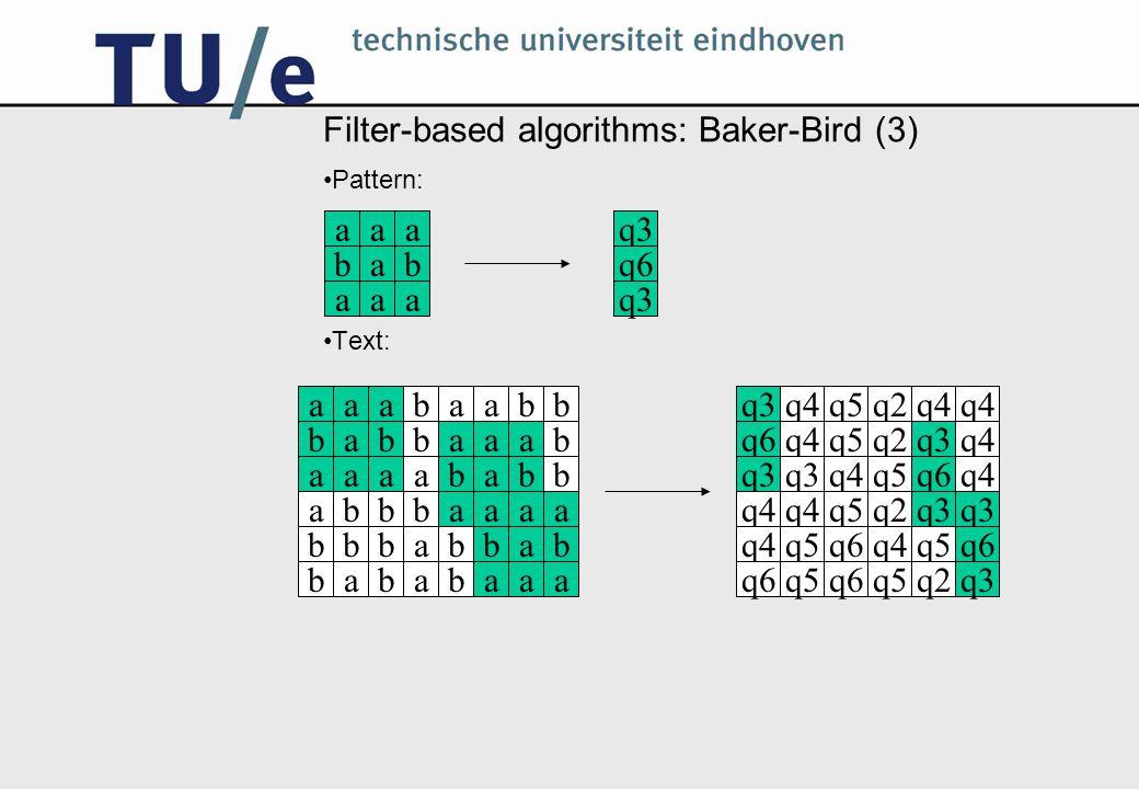 Filter-based algorithms: Baker-Bird (3) Pattern: Text: aaa bab aaa q3 q6 q3 aaa bab aaa baa baa aba abb bbb bab bb ab bb baa abb aba aa ab aa q4q5 q6q4q5 q3 q4 q2q4 q2q3q4 q5q6q4 q5 q4q5q6 q5q6 q2q3 q4q5q6 q5q2q3