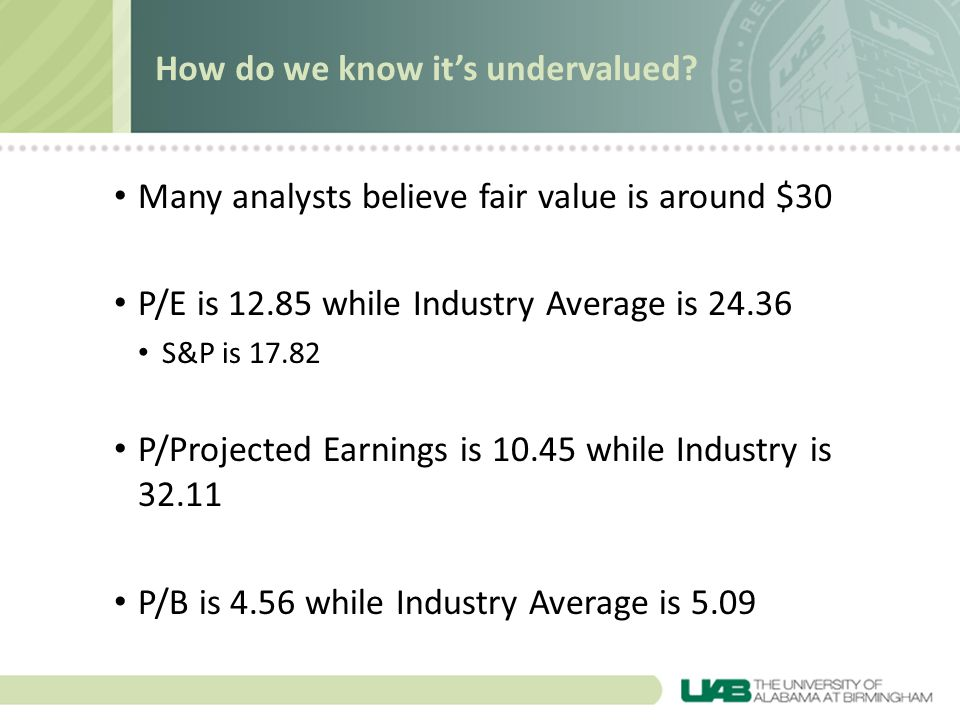 Many analysts believe fair value is around $30 P/E is 12.85 while Industry Average is 24.36 S&P is 17.82 P/Projected Earnings is 10.45 while Industry