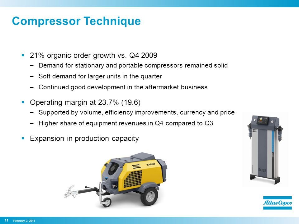 Compressor Technique  21% organic order growth vs.