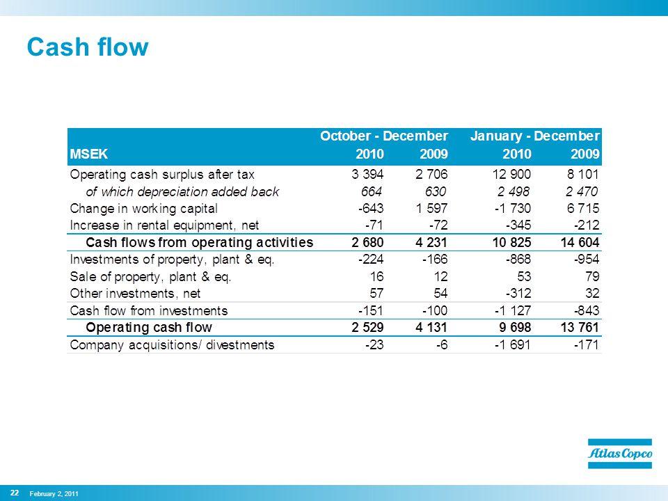 Cash flow 22 February 2, 2011