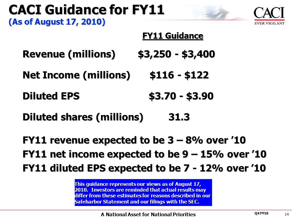A National Asset for National Priorities Q4 FY10 14 CACI Guidance for FY11 (As of August 17, 2010) This guidance represents our views as of August 17, 2010.