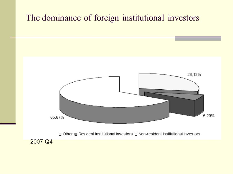 The dominance of foreign institutional investors 2007 Q4