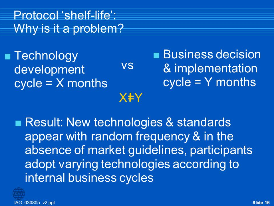 IAG_030805_v2.pptSlide 16 Protocol 'shelf-life': Why is it a problem?  Technology development cycle = X months vs  Business decision & implementatio