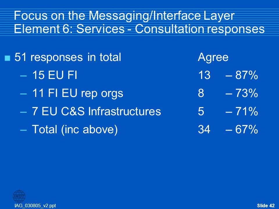 IAG_030805_v2.pptSlide 42 Focus on the Messaging/Interface Layer Element 6: Services - Consultation responses  51 responses in totalAgree –15 EU FI13