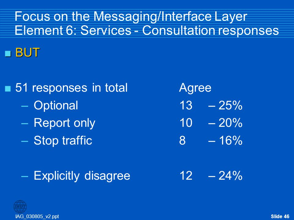 IAG_030805_v2.pptSlide 46 Focus on the Messaging/Interface Layer Element 6: Services - Consultation responses  BUT  51 responses in totalAgree –Opti