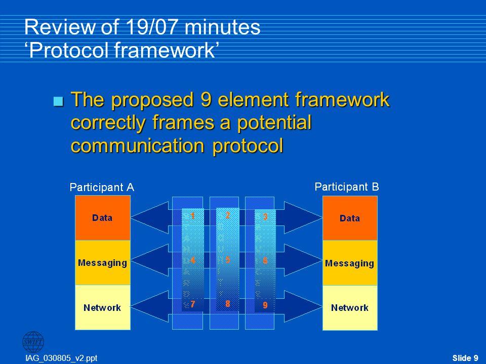 IAG_030805_v2.pptSlide 9 Review of 19/07 minutes 'Protocol framework'  The proposed 9 element framework correctly frames a potential communication pr