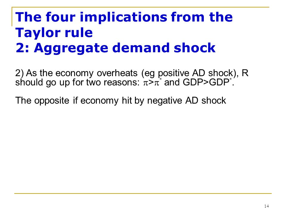 14 The four implications from the Taylor rule 2: Aggregate demand shock 2) As the economy overheats (eg positive AD shock), R should go up for two reasons:  >  * and GDP>GDP *.