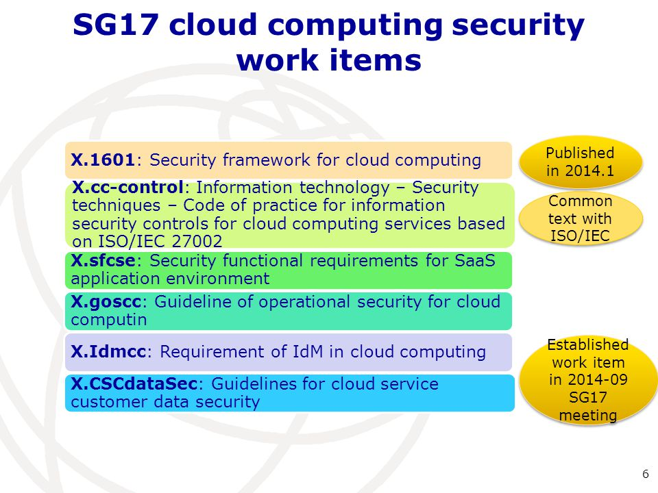SG17 cloud computing security work items X.1601: Security framework for cloud computing X.cc-control: Information technology – Security techniques – Code of practice for information security controls for cloud computing services based on ISO/IEC 27002 X.sfcse: Security functional requirements for SaaS application environment X.goscc: Guideline of operational security for cloud computin X.Idmcc: Requirement of IdM in cloud computing X.CSCdataSec: Guidelines for cloud service customer data security Published in 2014.1 Established work item in 2014-09 SG17 meeting Common text with ISO/IEC 6