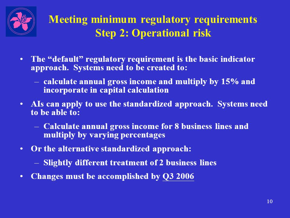 10 Meeting minimum regulatory requirements Step 2: Operational risk The default regulatory requirement is the basic indicator approach.