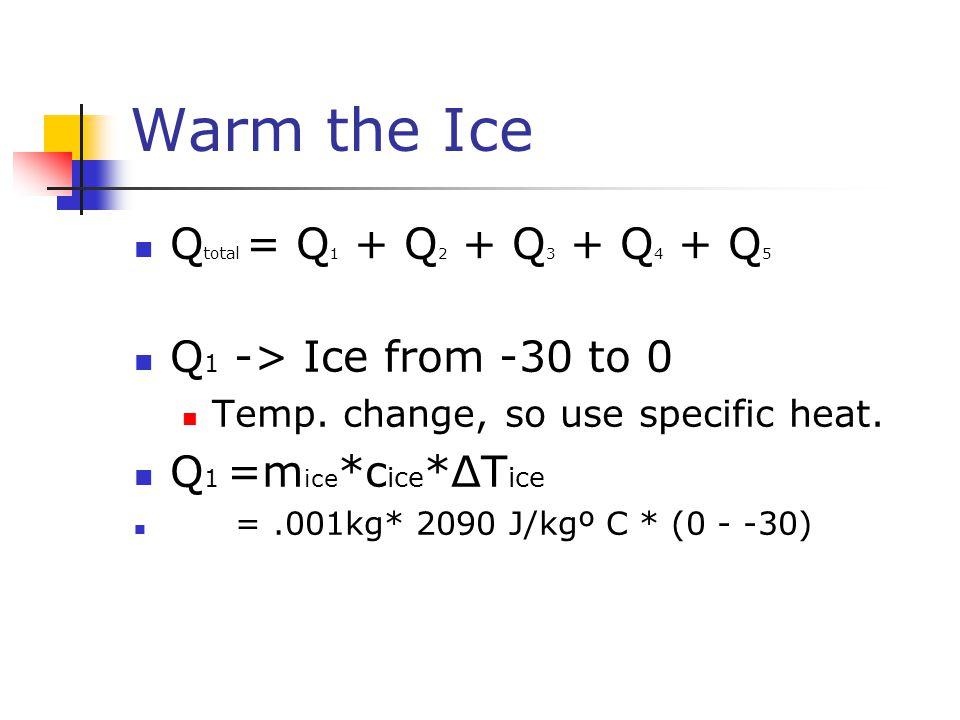 Warm the Ice Q total = Q 1 + Q 2 + Q 3 + Q 4 + Q 5 Q 1 -> Ice from -30 to 0 Temp. change, so use specific heat. Q 1 =m ice *c ice *ΔT ice =.001kg* 209
