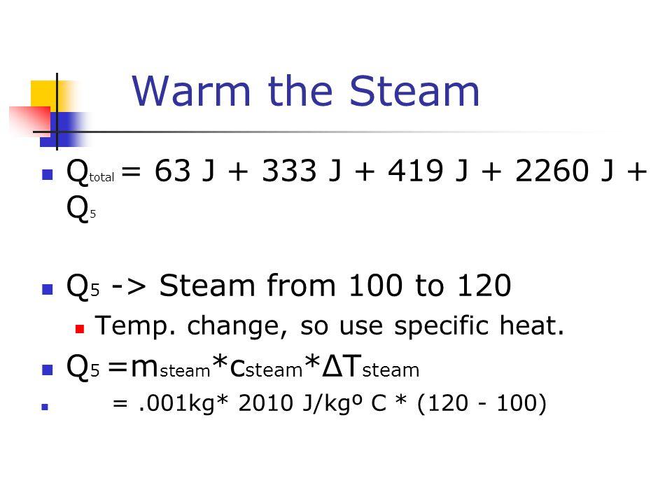 Warm the Steam Q total = 63 J + 333 J + 419 J + 2260 J + Q 5 Q 5 -> Steam from 100 to 120 Temp. change, so use specific heat. Q 5 =m steam *c steam *Δ