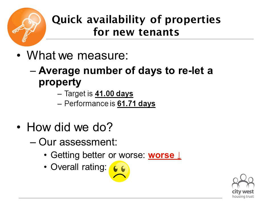 Quick availability of properties for new tenants What we measure: –Average number of days to re-let a property –Target is 41.00 days –Performance is 61.71 days How did we do.
