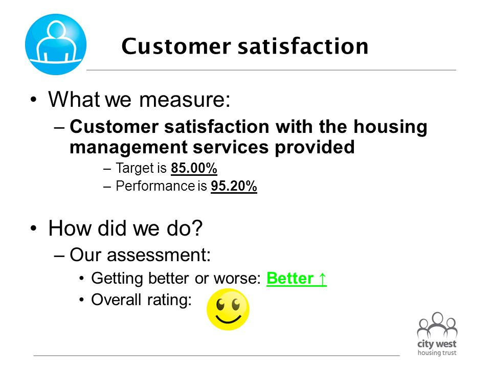 Customer satisfaction What we measure: –Customer satisfaction with the housing management services provided –Target is 85.00% –Performance is 95.20% H