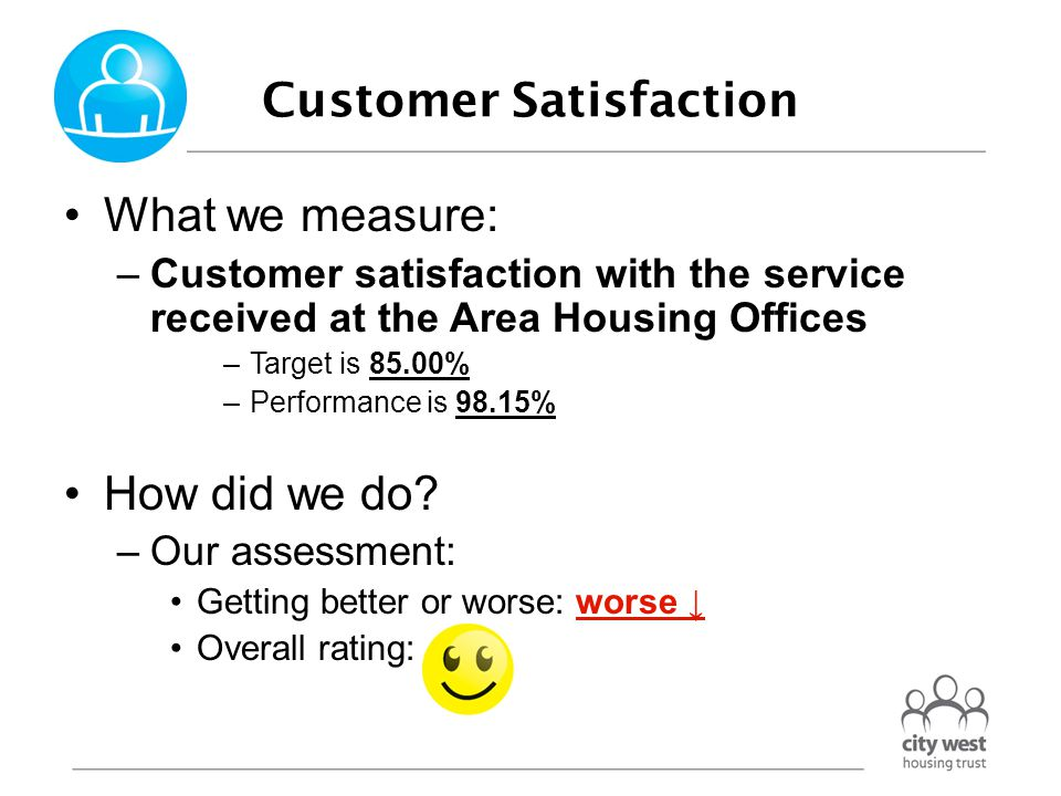 Customer Satisfaction What we measure: –Customer satisfaction with the service received at the Area Housing Offices –Target is 85.00% –Performance is