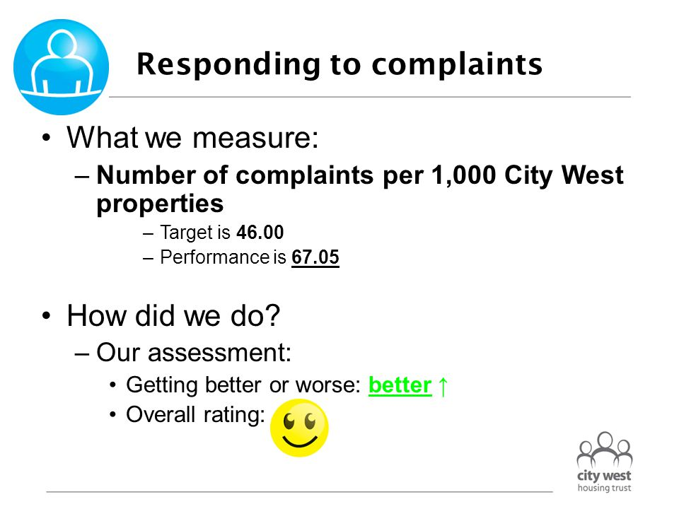 Responding to complaints What we measure: –Number of complaints per 1,000 City West properties –Target is 46.00 –Performance is 67.05 How did we do.