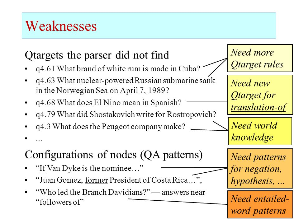 11 Weaknesses Qtargets the parser did not find q4.61 What brand of white rum is made in Cuba.
