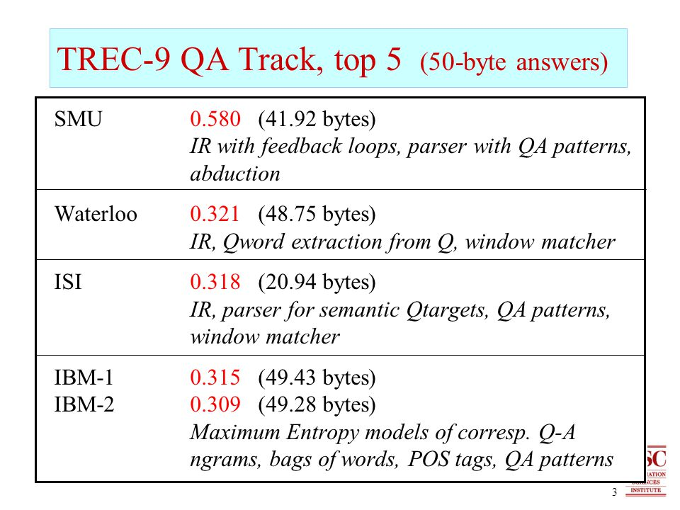 4 Overview: Getting semantic correctness What semantic/numerical types are there.