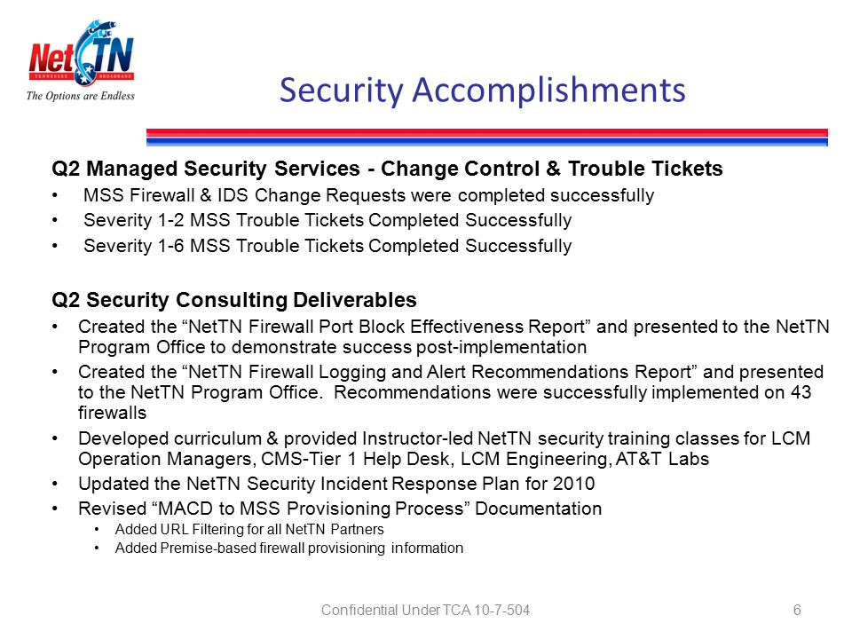 Security Accomplishments Q2 Managed Security Services - Change Control & Trouble Tickets MSS Firewall & IDS Change Requests were completed successfully Severity 1-2 MSS Trouble Tickets Completed Successfully Severity 1-6 MSS Trouble Tickets Completed Successfully Q2 Security Consulting Deliverables Created the NetTN Firewall Port Block Effectiveness Report and presented to the NetTN Program Office to demonstrate success post-implementation Created the NetTN Firewall Logging and Alert Recommendations Report and presented to the NetTN Program Office.