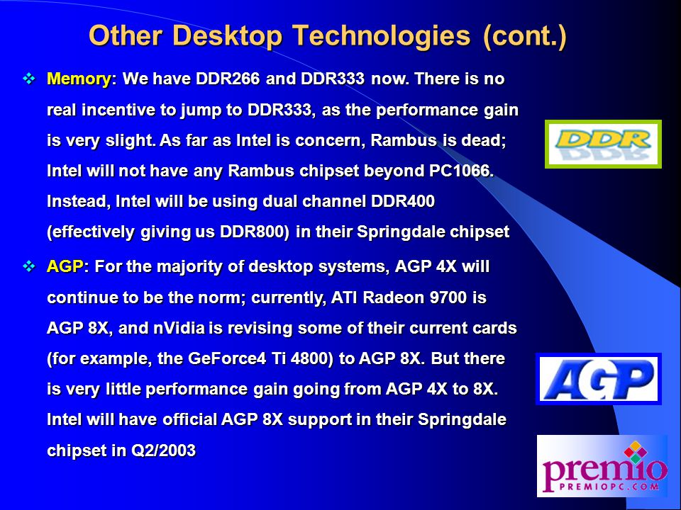Other Desktop Technologies (cont.)  Memory: We have DDR266 and DDR333 now.