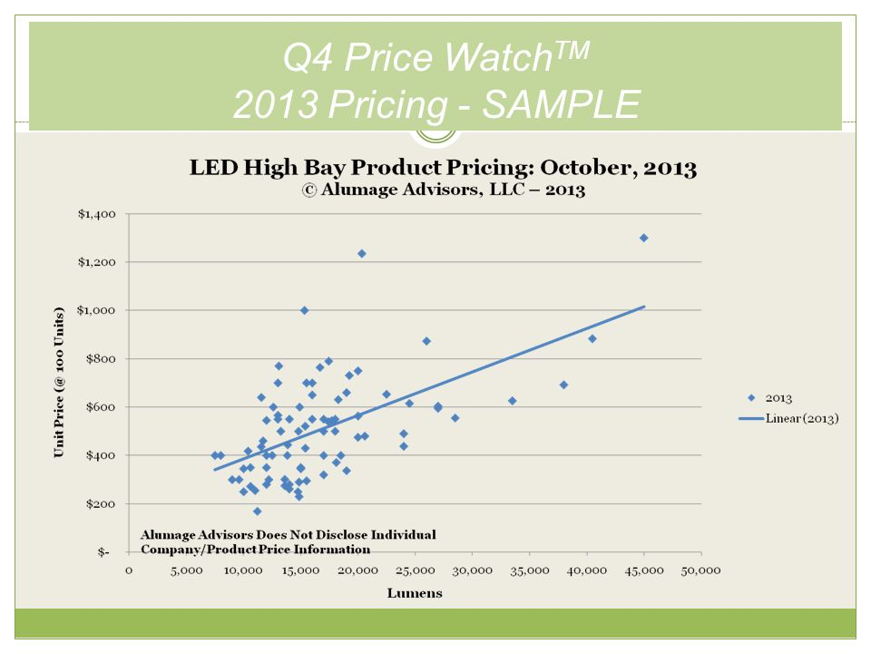 Q4 Price Watch TM 2013 Pricing - SAMPLE