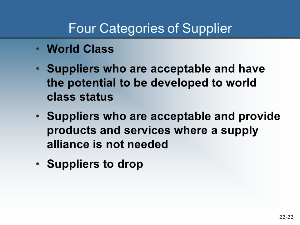 Four Categories of Supplier World Class Suppliers who are acceptable and have the potential to be developed to world class status Suppliers who are acceptable and provide products and services where a supply alliance is not needed Suppliers to drop 22-22