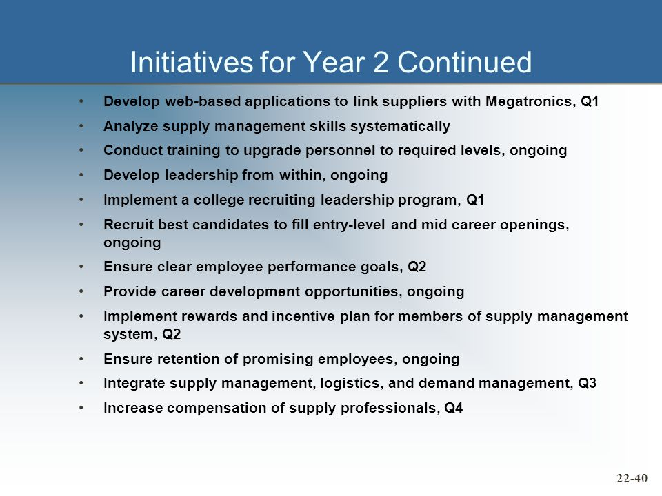 Initiatives for Year 2 Continued Develop web-based applications to link suppliers with Megatronics, Q1 Analyze supply management skills systematically Conduct training to upgrade personnel to required levels, ongoing Develop leadership from within, ongoing Implement a college recruiting leadership program, Q1 Recruit best candidates to fill entry-level and mid career openings, ongoing Ensure clear employee performance goals, Q2 Provide career development opportunities, ongoing Implement rewards and incentive plan for members of supply management system, Q2 Ensure retention of promising employees, ongoing Integrate supply management, logistics, and demand management, Q3 Increase compensation of supply professionals, Q4 22-40