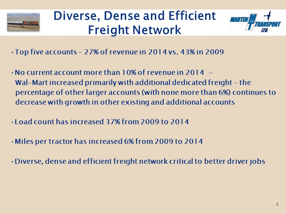 % of Revenue Revenue per Tractor per Week Diverse, Dense and Efficient Freight Network Revenue per tractor has increased 27% from 2009 to 2014 with Q4 '14 being our nineteenth consecutive quarterly year-over-year increase and with Oct'14 our best month at $3,747 5