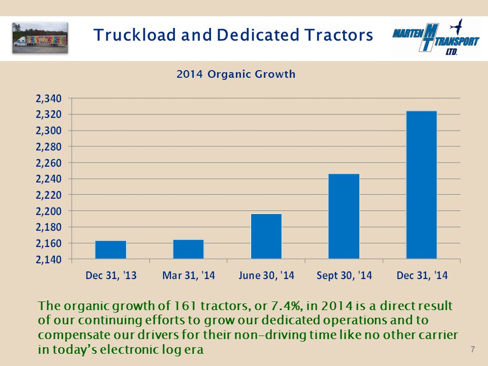 Continued Improvement Despite Challenging Industry Headwinds Operating Ratio, Net of Fuel Surcharge Ratio improved to 88.7% in Q4'14 from 90.6% in Q4'13 The ratio for Q4'14 was our best since Q4'04, when our operations were over 98% truckload 28