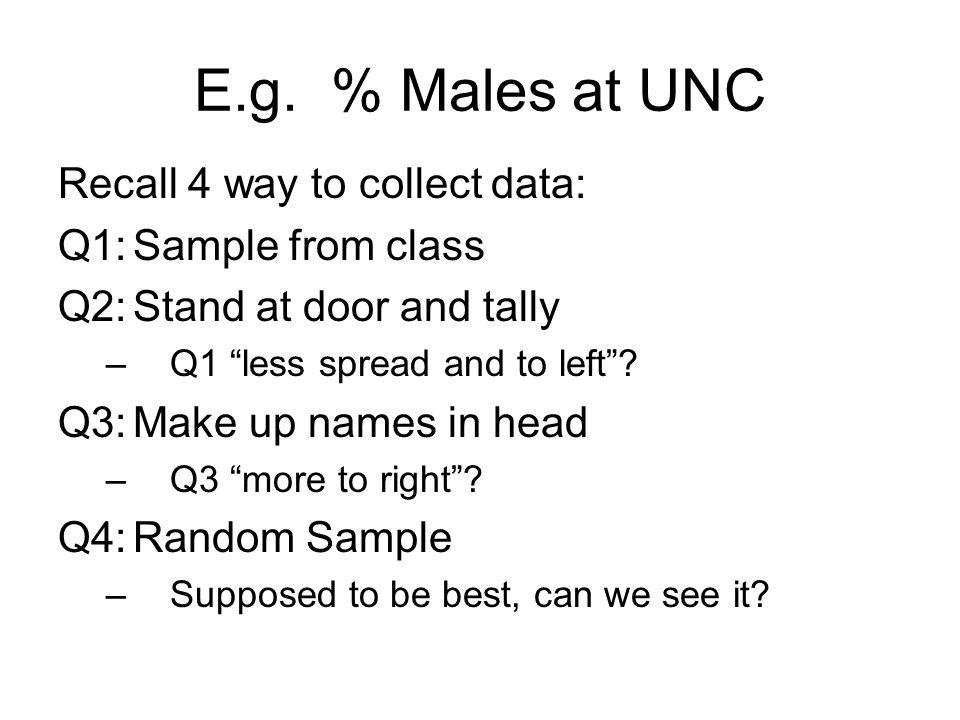 E.g.% Males at UNC Better comparison: Q4 vs.