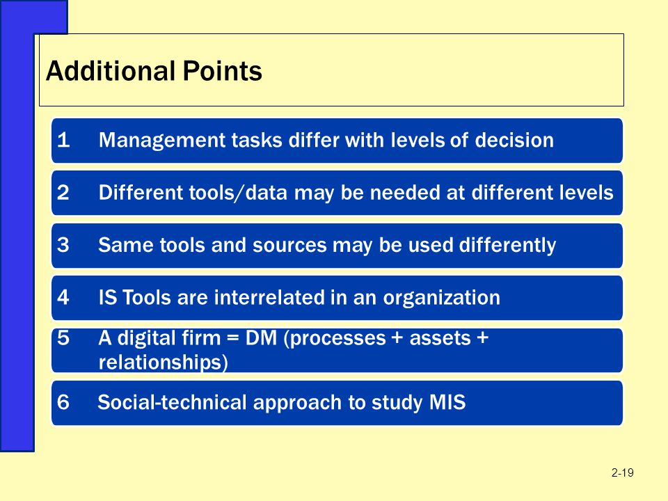 Additional Points 2-19 1Management tasks differ with levels of decision 2Different tools/data may be needed at different levels 3Same tools and source