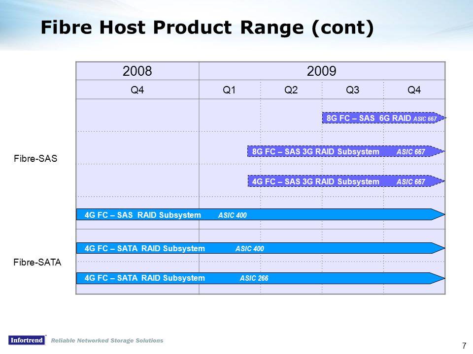 7 Fibre Host Product Range (cont) 20082009 Q4Q1Q2Q3Q4 4G FC – SATA RAID Subsystem ASIC 400 4G FC – SATA RAID Subsystem ASIC 266 Fibre-SATA 8G FC – SAS 3G RAID Subsystem ASIC 667 8G FC – SAS 6G RAID ASIC 667 4G FC – SAS RAID Subsystem ASIC 400 Fibre-SAS 4G FC – SAS 3G RAID Subsystem ASIC 667