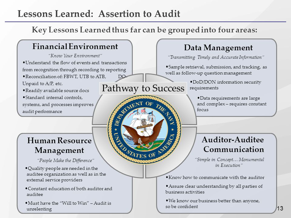 """13 Lessons Learned: Assertion to Audit Financial Environment """"Know Your Environment"""" Understand the flow of events and transactions from recognition t"""