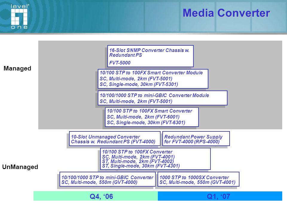 Media Converter 16-Slot SNMP Converter Chassis w.