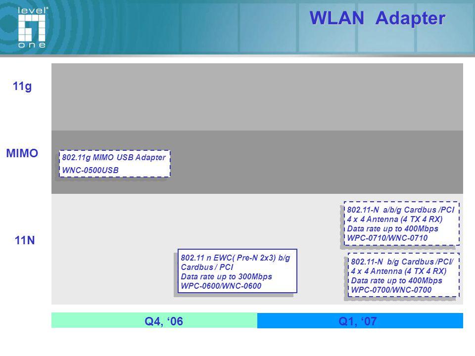 WLAN AP/Bridge SoHo Market 802.11 Pre-N(EWC) b/g AP Router Data rate up to 300Mbps WBR-6400 802.11 Pre-N(EWC) b/g AP Router Data rate up to 300Mbps WBR-6400 802.11 N /b/g Giga AP/ Router 4 x 4 Antenna (4 TX 4 RX) Data rate up to 400Mbps WBR-7400 802.11 N /b/g Giga AP/ Router 4 x 4 Antenna (4 TX 4 RX) Data rate up to 400Mbps WBR-7400 Enterprise Market 11g AP SATA Storage AP WAP-0008 11g AP SATA Storage AP WAP-0008 802.11 a/b/g 108Mbps Mesh Outdoor AP/Bridge, Multi- SSID, VLAN WAB-3000 802.11 a/b/g 108Mbps Mesh Outdoor AP/Bridge, Multi- SSID, VLAN WAB-3000 11g Wireless POE AP WAP-0009 11g Wireless POE AP WAP-0009 Q4, '06Q1, '07
