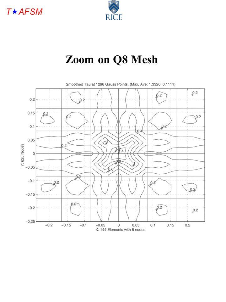 T  AFSM Zoom on Q8 Mesh