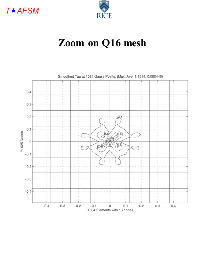T  AFSM Zoom on Q16 mesh