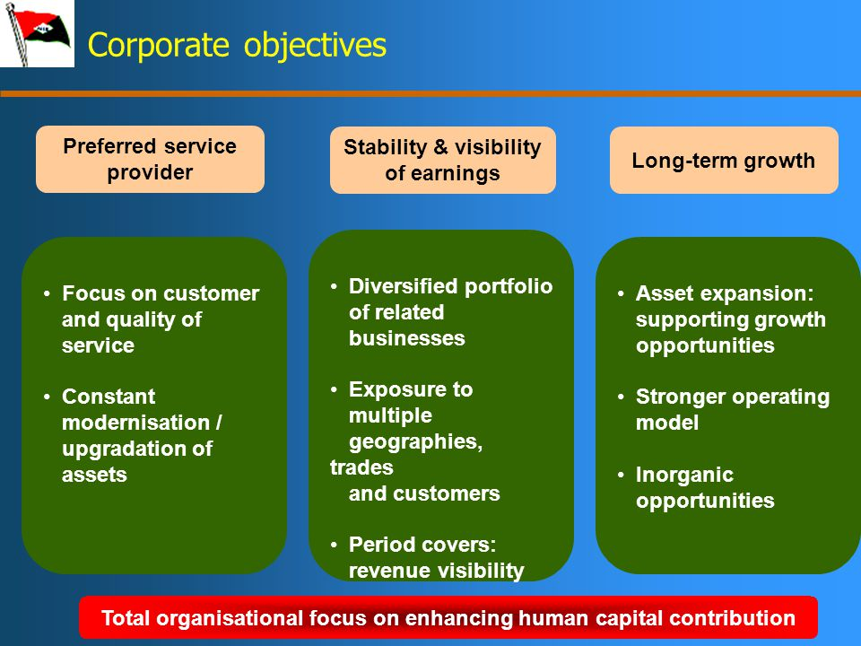 5 Corporate objectives Preferred service provider Focus on customer and quality of service Constant modernisation / upgradation of assets Stability & visibility of earnings Long-term growth Diversified portfolio of related businesses Exposure to multiple geographies, trades and customers Period covers: revenue visibility Asset expansion: supporting growth opportunities Stronger operating model Inorganic opportunities Total organisational focus on enhancing human capital contribution