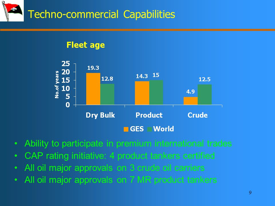 9 Techno-commercial Capabilities Ability to participate in premium international trades CAP rating initiative: 4 product tankers certified All oil major approvals on 3 crude oil carriers All oil major approvals on 7 MR product tankers