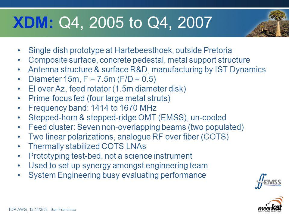 TDP AWG, 13-14/3/08, San Francisco XDM: Q4, 2005 to Q4, 2007 Single dish prototype at Hartebeesthoek, outside Pretoria Composite surface, concrete ped