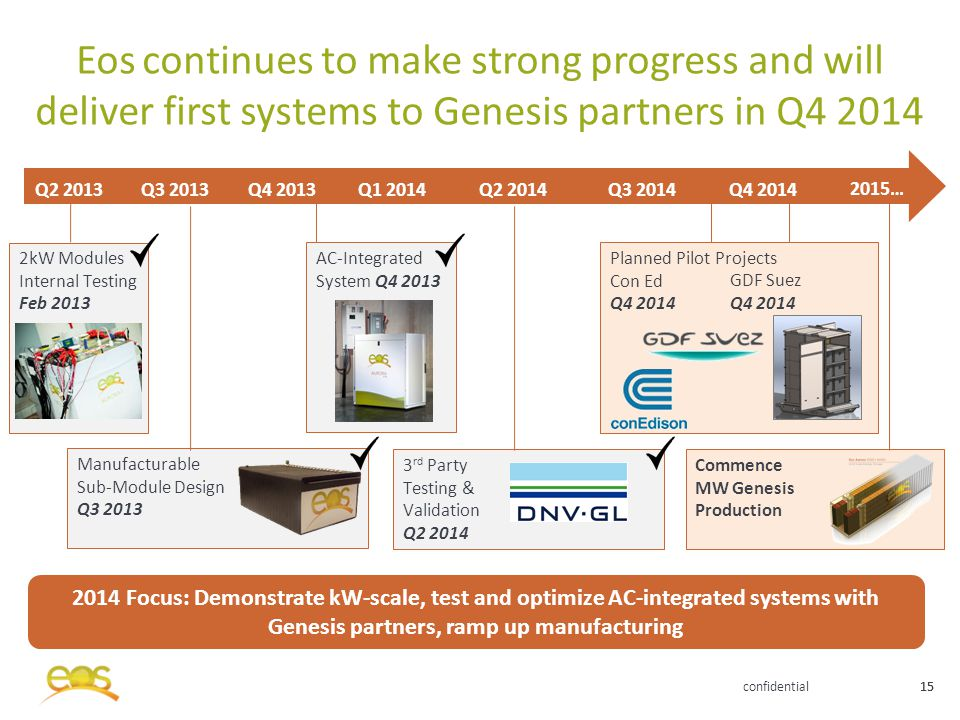 confidential Commence MW Genesis Production Eos continues to make strong progress and will deliver first systems to Genesis partners in Q4 2014 Q2 201